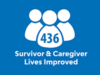 436 lives improved infographic