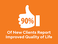 90% new clients report improved quality of life infographic