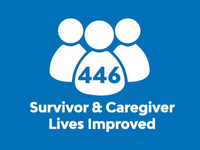446 survivor & caregiver lives improved graphic